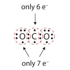 Simple Atom Diagram Dyna 2000 Ignition Wiring Ch150 Chapter 4 Covalent Bonds And Molecular Compounds Chemistry Multiple