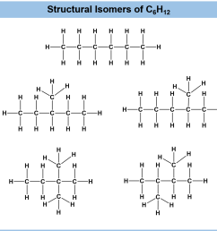 did we list all of the possible structural isomers for the c5h12 formula no use the example below to see if you can create a third structural isomer  [ 1045 x 908 Pixel ]