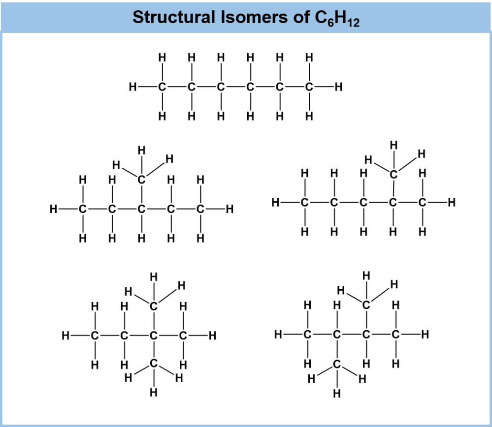 medium resolution of did we list all of the possible structural isomers for the c5h12 formula no use the example below to see if you can create a third structural isomer