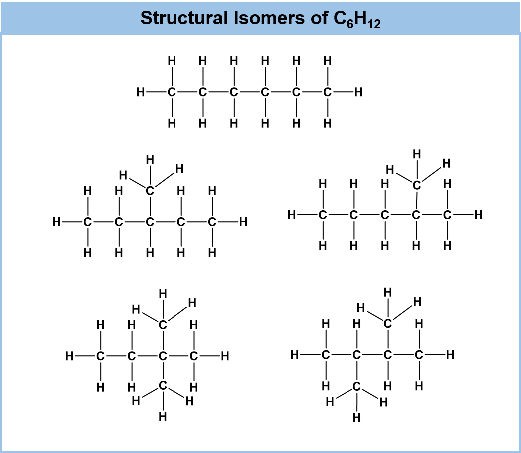 hight resolution of did we list all of the possible structural isomers for the c5h12 formula no use the example below to see if you can create a third structural isomer