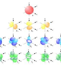 polonium bohr diagram [ 1404 x 824 Pixel ]