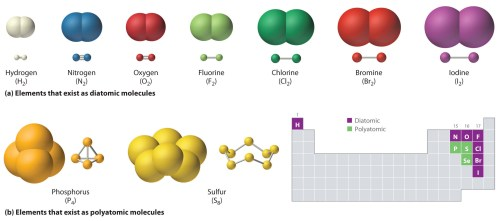 small resolution of 4 1 introduction to covalent molecules and compounds