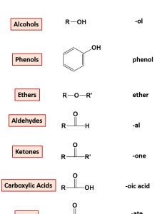 Figure common organic functional groups that contain oxygen the iupac suffixes used in naming simple molecules are noted chart also ch chapter  compounds of chemistry rh wou