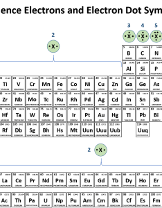 The remaining sections of this chapter will focus on formation ions and resulting ionic compounds also ch  chemistry rh wou