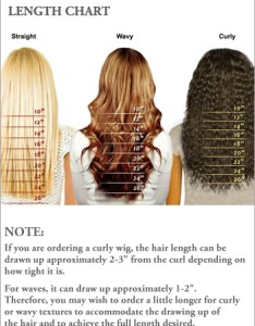 Wowafrican hair length chart also  off black deep wave indian remy lace front wigs lfw rh