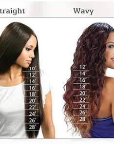 Hair length chart also full lace wigs front rh wowebony