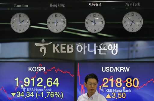 Global stocks rebound as China eases up on currency – WOWK 13 News