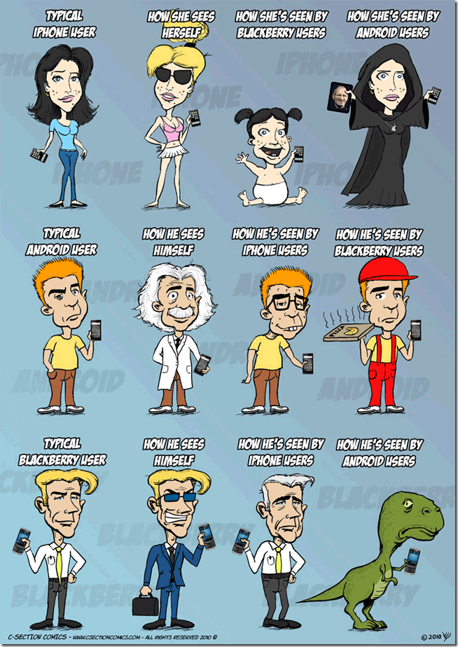 android-iphone-blackberry
