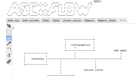 ascii flow chart diagram web app?fit=579%2C323&ssl=1 create flowcharts diagrams in plain text for free with ascii flow