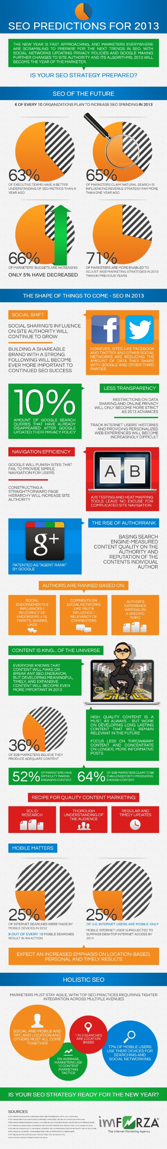 seo predictions for 2 013 infographic