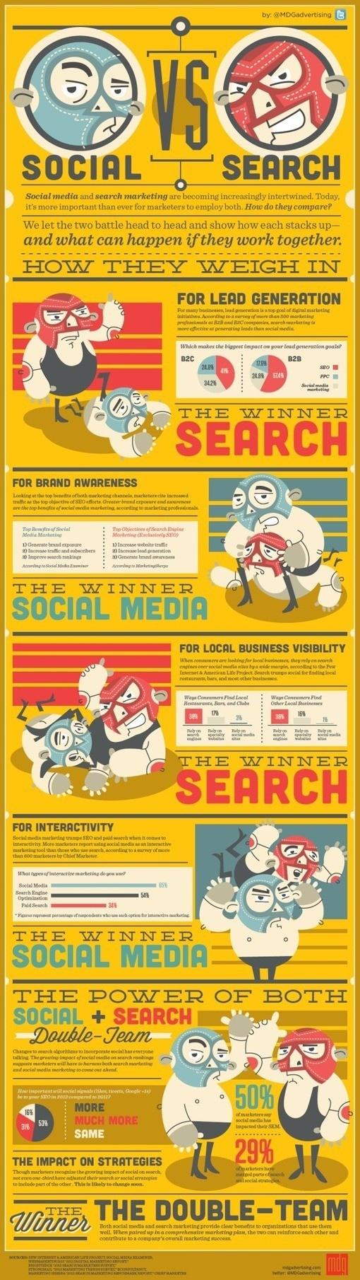 social-vs-search