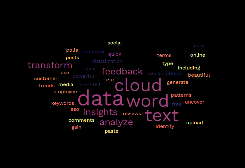 another simple world cloud generator