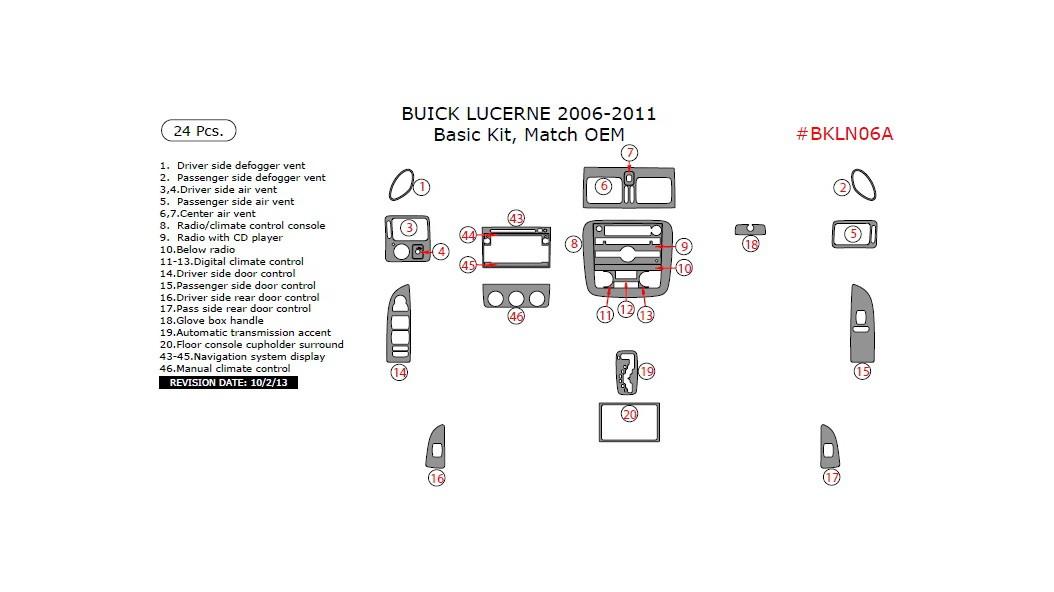 Buick Lucerne 2006-2011, Basic Interior Kit, 24 Pcs