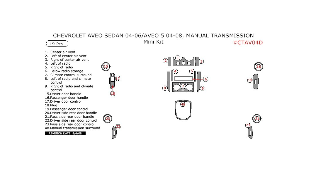 Chevrolet Aveo 2004-2006/Aveo 5 2004-2008, Manual