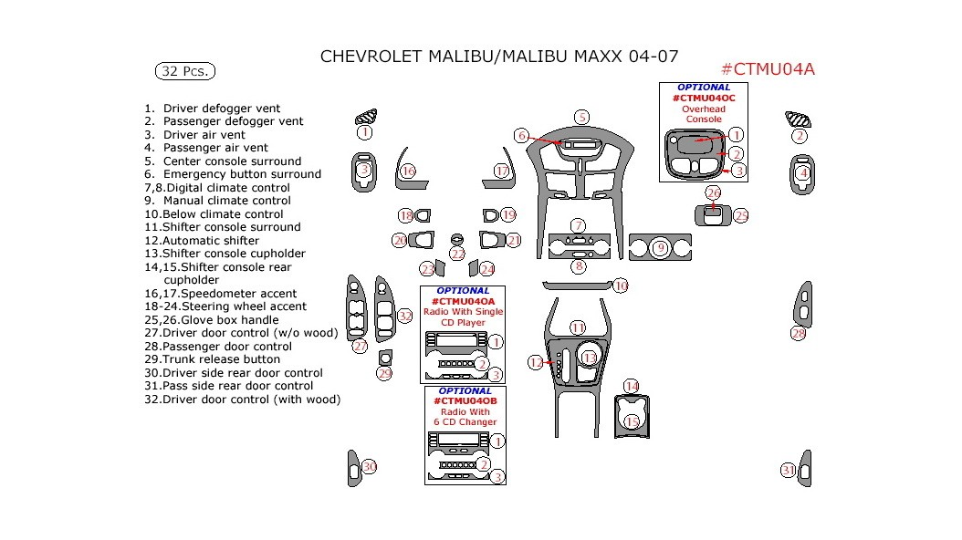 Chevrolet Malibu 2004-2007, Chevrolet Malibu/Malibu Maxx