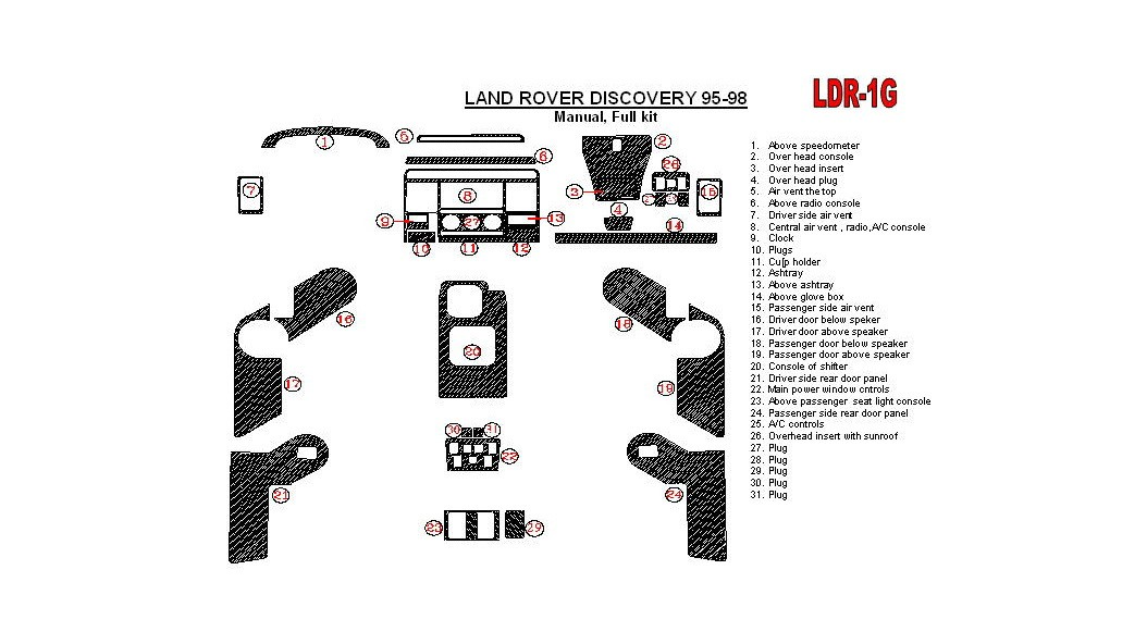 Land Rover Discovery 1995-1998, Manual, Full Interior Kit