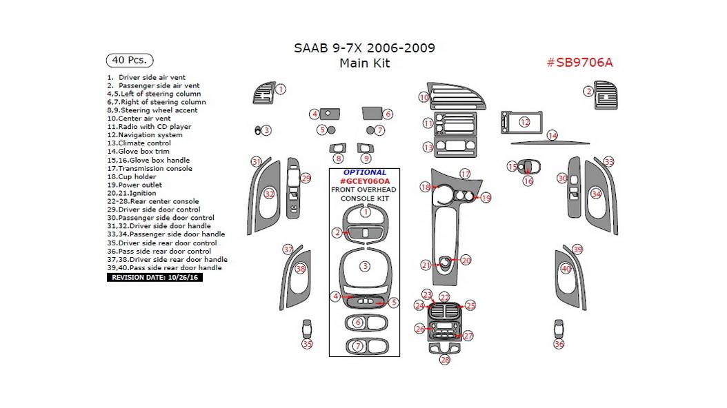 Saab 9-7X 2006-2009, Main Interior Kit, 40 Pcs.