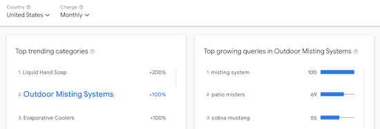 Think with Google rising retail categories