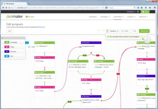 Dotmailer automation marketing tool