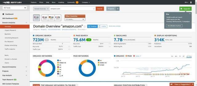 SEMRush automation marketing tool
