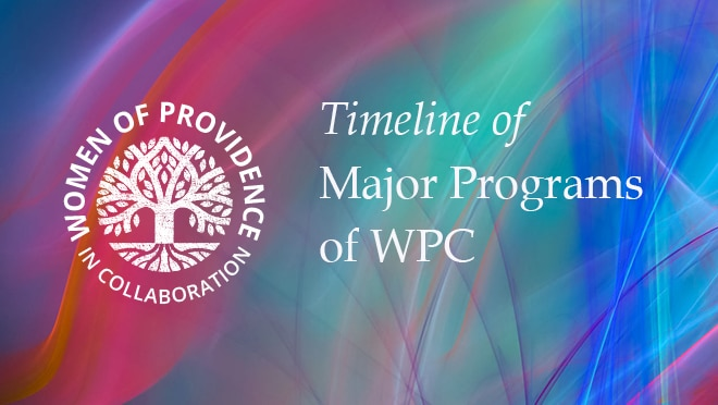 Major Events and Publications in the History of WPC