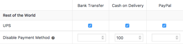 Conditional Payments based on Shipping - disable of payment method based on threshold
