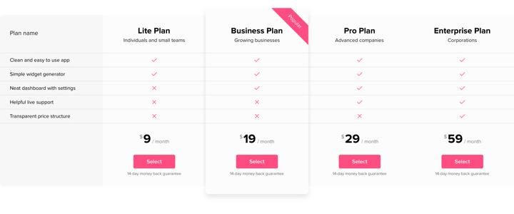 WordPress Прайс-лист Премиум Плагин