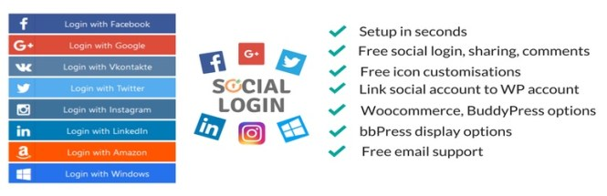 MiniOrange WordPress Social Login