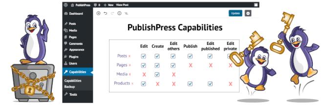 Fonctionnalités de publication et de presse