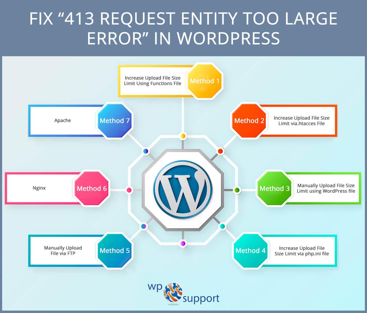 fix 413 request entity