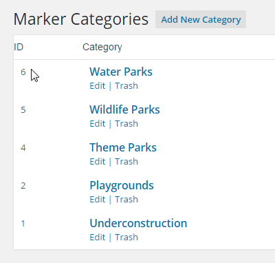 Category Observe
