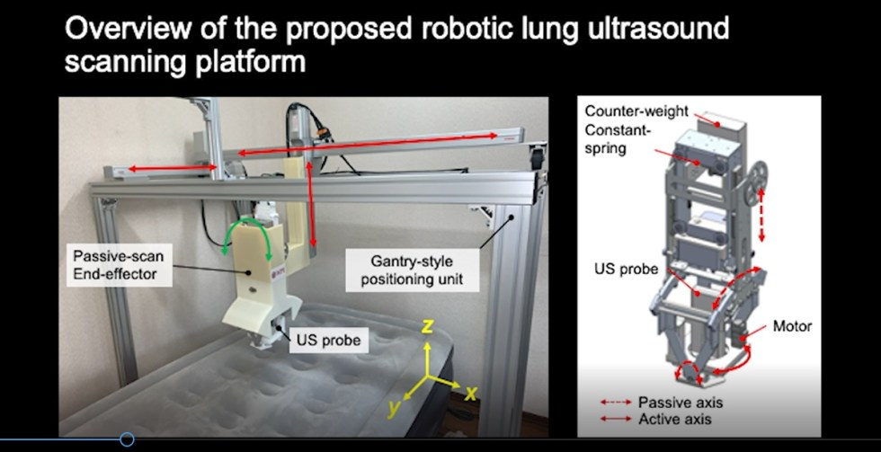 Robotic lung ultrasound system