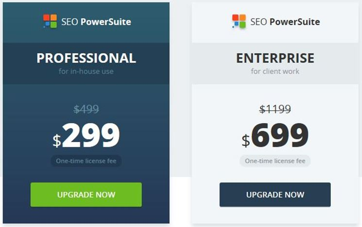 , SEO PowerSuite Review and Epic Software Walkthrough