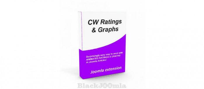 CW Ratings - Graphs