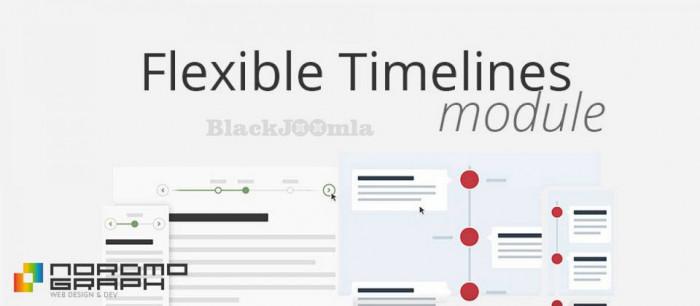 Flexible Responsive Timelines