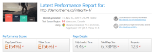 X The Theme GTmetrix Performance Report E (54%) E (56%)