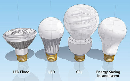 tips_light_bulbs_1521126227776.jpg