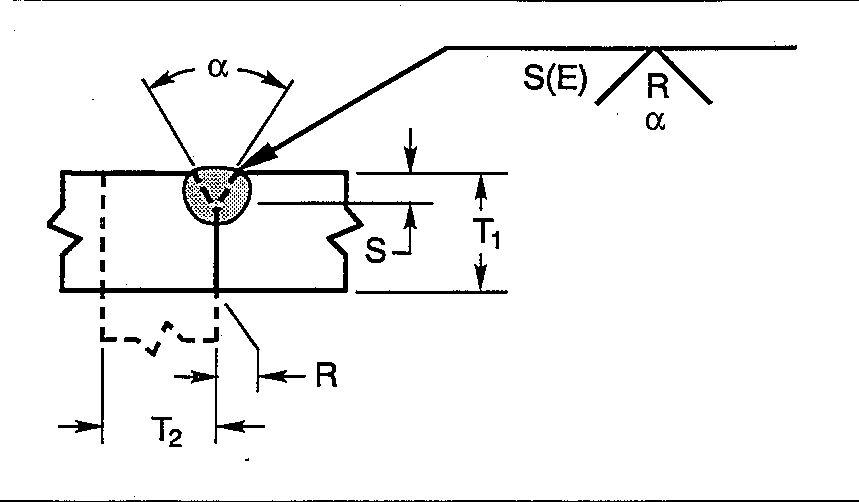 groove weld diagram