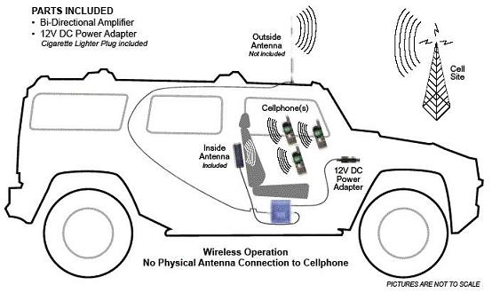Cellular repeater images