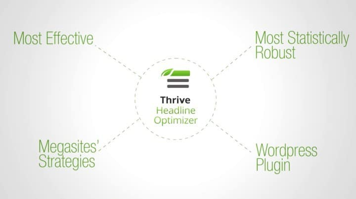 Thrive Headline Optimizer 2 1 - Thrive Headline Optimizer Review