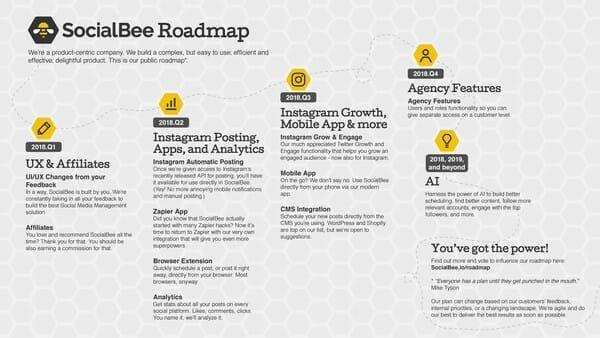 SocialBee's Roadmap