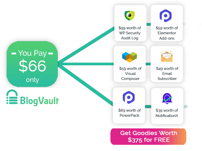 BlogVault is having a massive offer for Halloween 2019