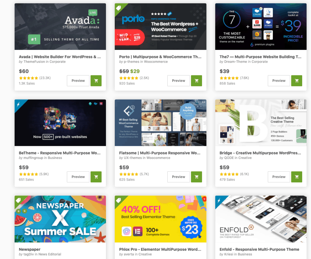 You can buy thousands of beautiful but flawed templates off ThemeForest