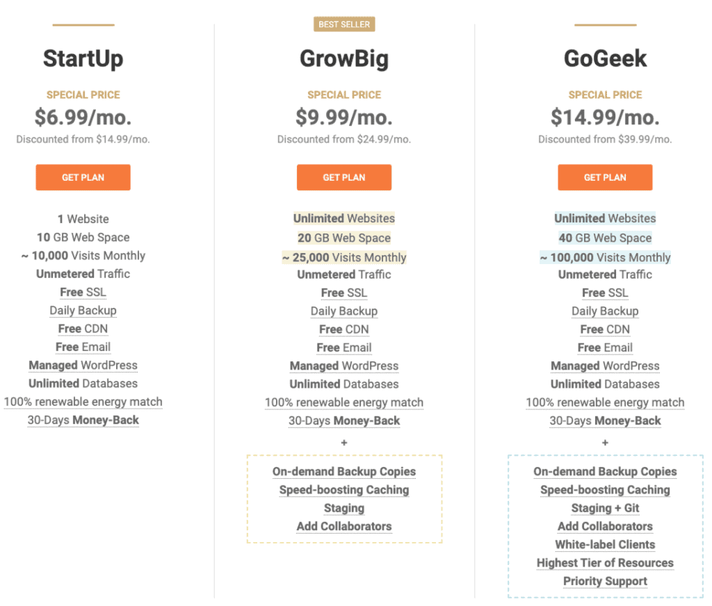 siteground growbig and gogeek shared hosting prices