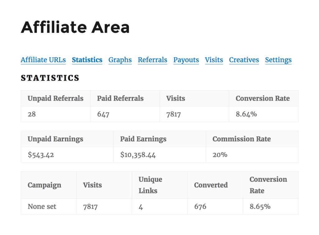 affiliate area statistics