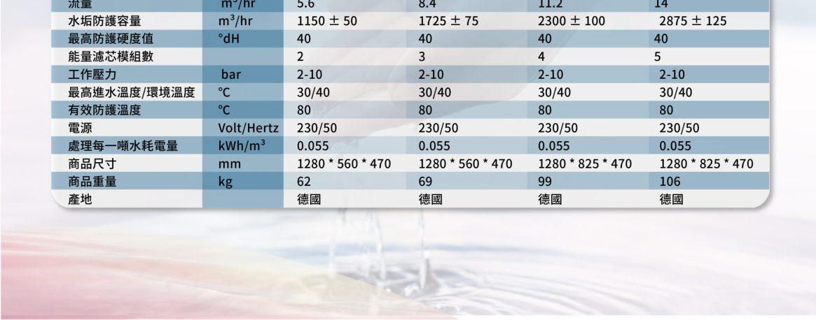 奈米離子能量活水設備(AQA Total 5600-14000 )