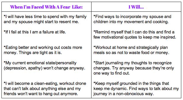 Fear of Failure