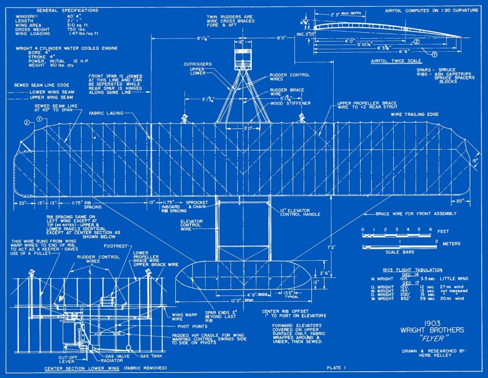 medium resolution of measured drawings of the 1903 wright flyer plate 1 top view