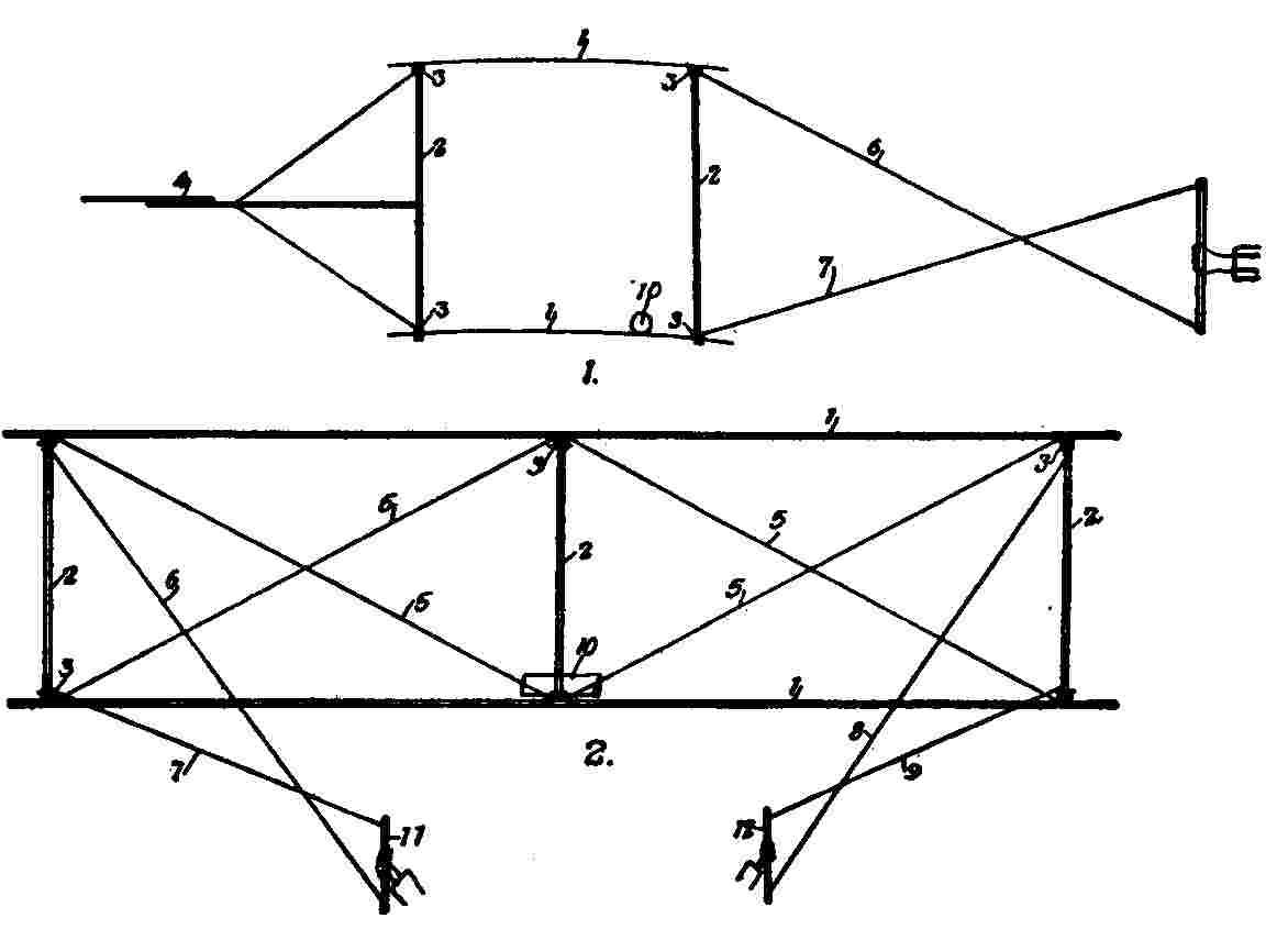 1899 Wright Kite