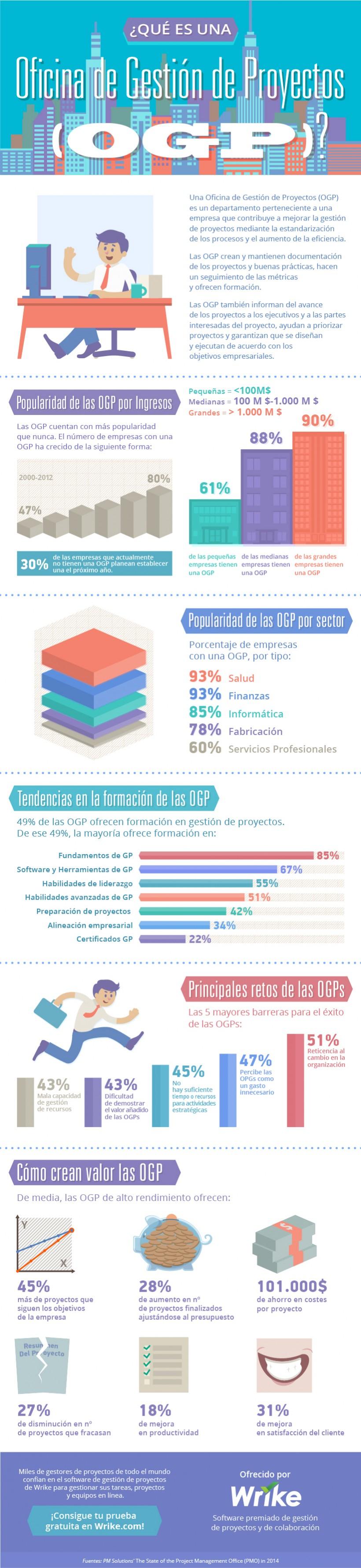 ¿Qué es una OGP? (#Infografía)